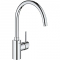 Grohe Concetto bateria kuchenna 32661003