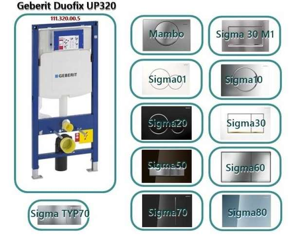 Stelaż podtynkowy Geberit Duofix Up320 Sigma - wykaz pasujących przycisków słukujących -  przyciski sigma i mambo-image_Geberit_111.320.00.5K_3