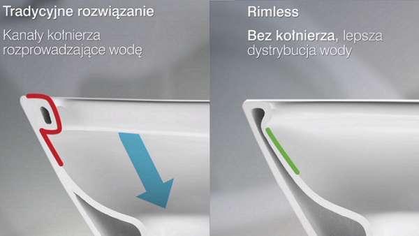 Łatwe czyszczenie i wydajniejsze spłukiwanie - do 30% mniejsze zużycie wody. Bezkołnierzowe miski WC Roca Rimless nie mają zakamarków, ostrych krawędzi czy nieoszkliwionych powierzchni. Dzięki temu utrzymanie higieny jest proste jak nigdy dotąd.